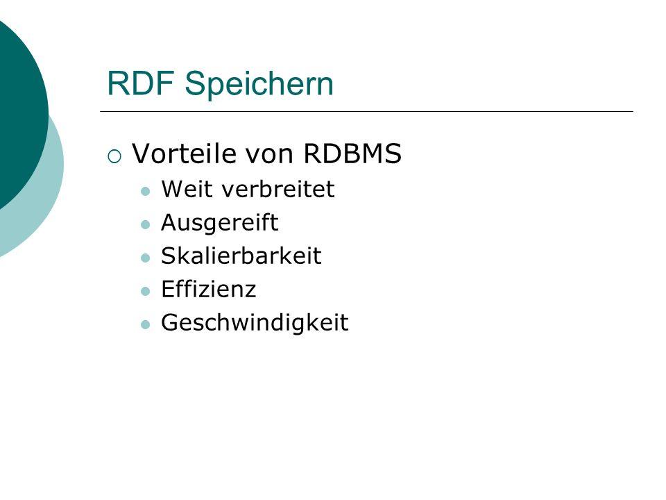 RDF Speichern Vorteile von RDBMS Weit verbreitet Ausgereift