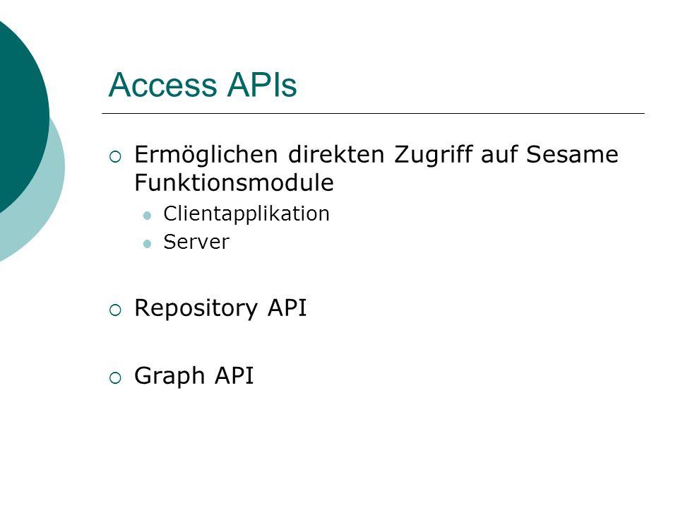Access APIs Ermöglichen direkten Zugriff auf Sesame Funktionsmodule