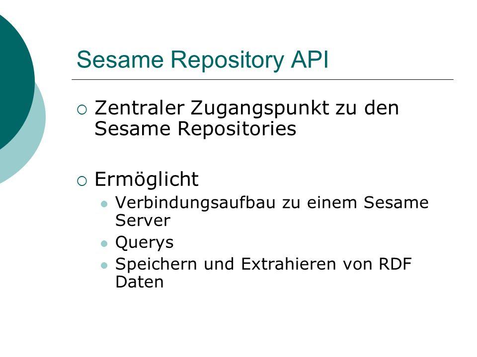 Sesame Repository API Zentraler Zugangspunkt zu den Sesame Repositories. Ermöglicht. Verbindungsaufbau zu einem Sesame Server.