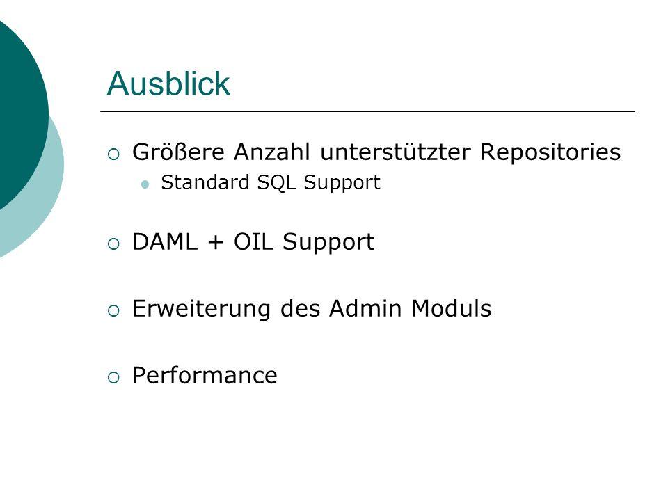 Ausblick Größere Anzahl unterstützter Repositories DAML + OIL Support