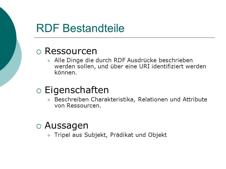 RDF Bestandteile Ressourcen Eigenschaften Aussagen
