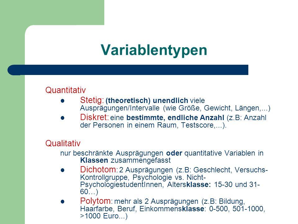 Variablentypen Quantitativ