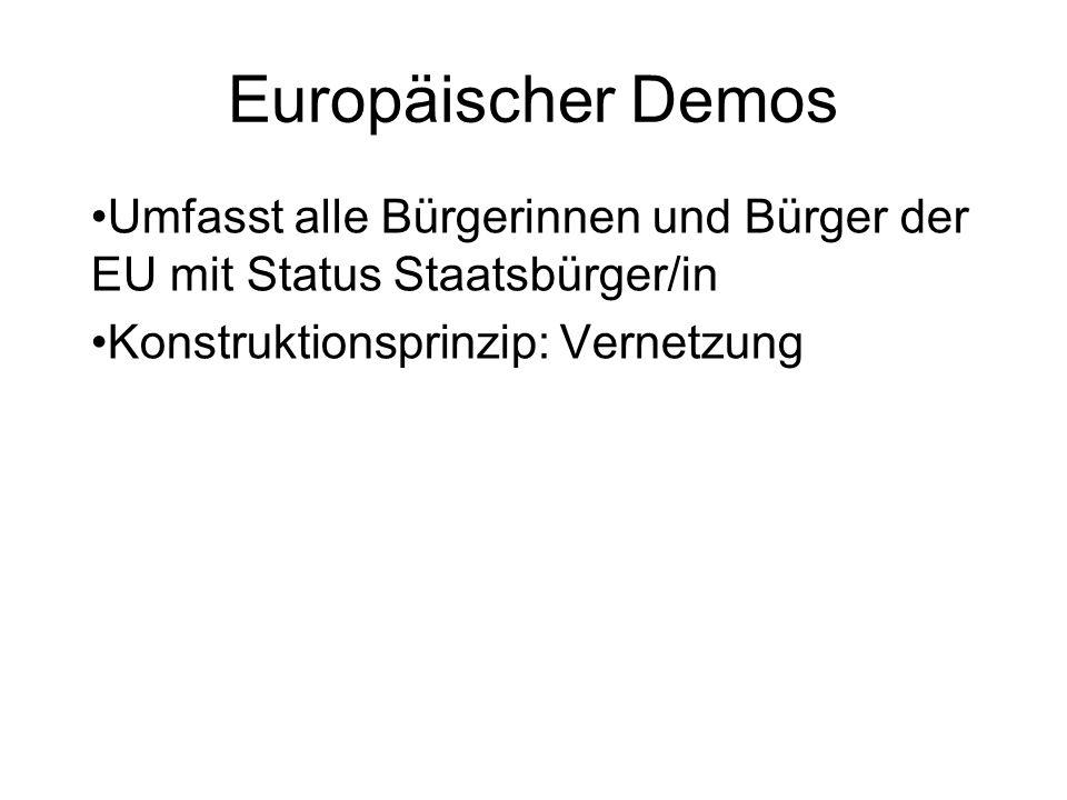 Europäischer Demos Umfasst alle Bürgerinnen und Bürger der EU mit Status Staatsbürger/in.