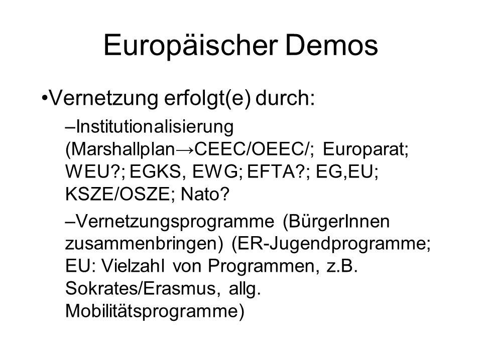 Europäischer Demos Vernetzung erfolgt(e) durch: