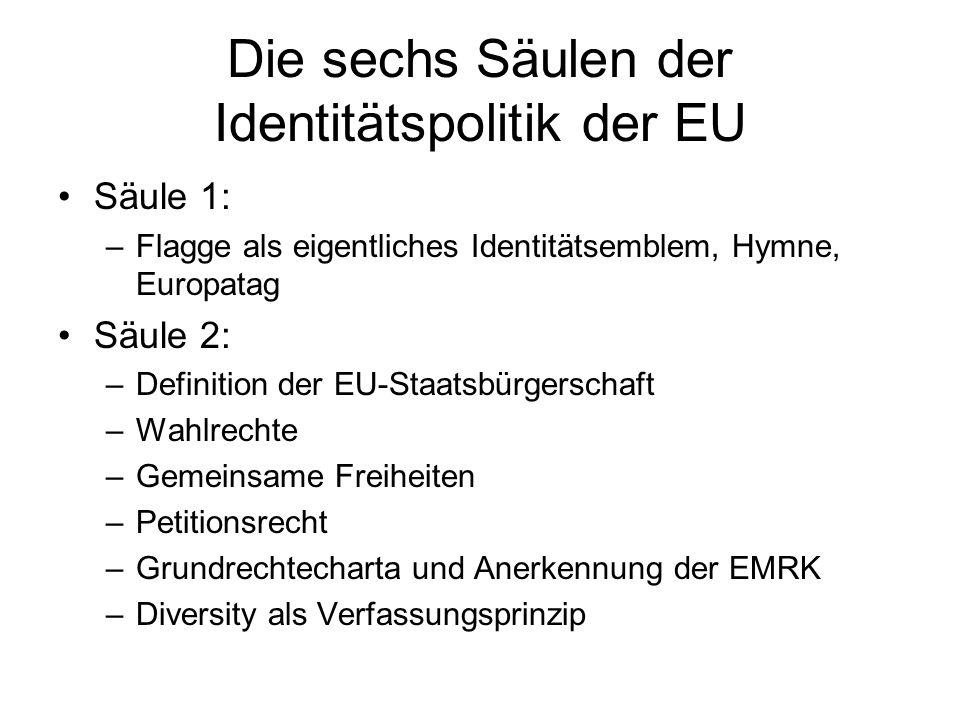 Die sechs Säulen der Identitätspolitik der EU