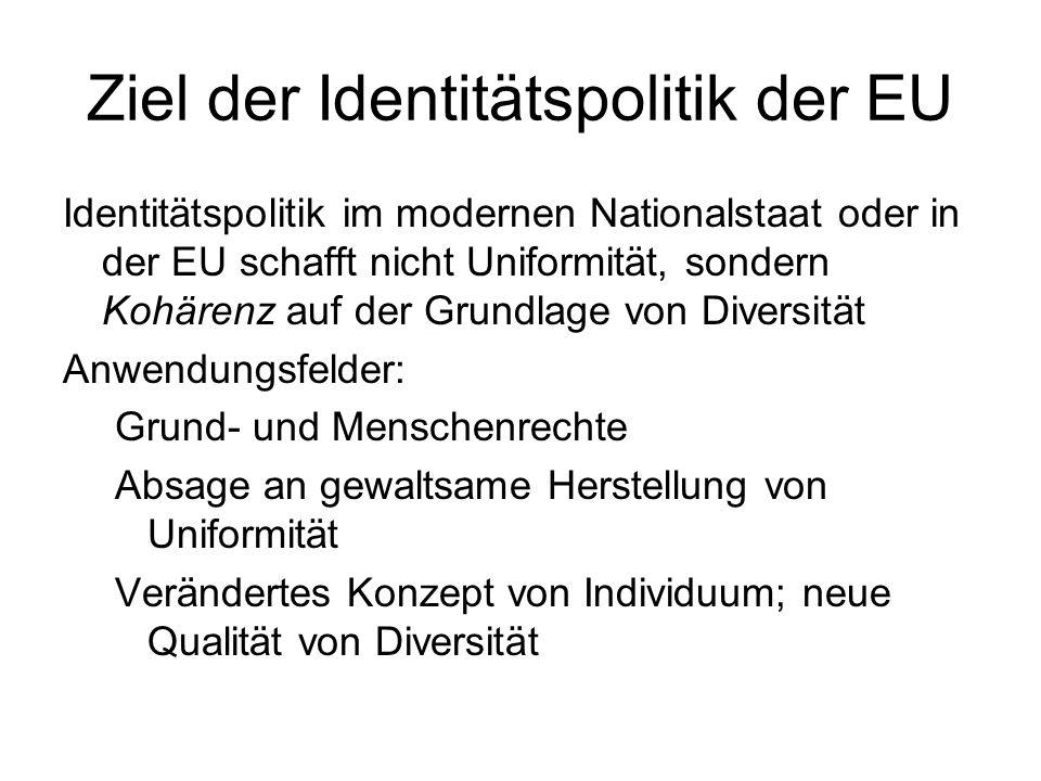 Ziel der Identitätspolitik der EU