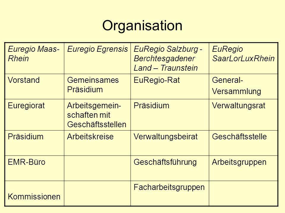 Organisation Euregio Maas-Rhein Euregio Egrensis