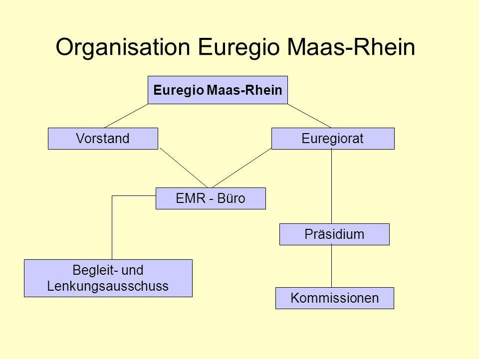 Organisation Euregio Maas-Rhein