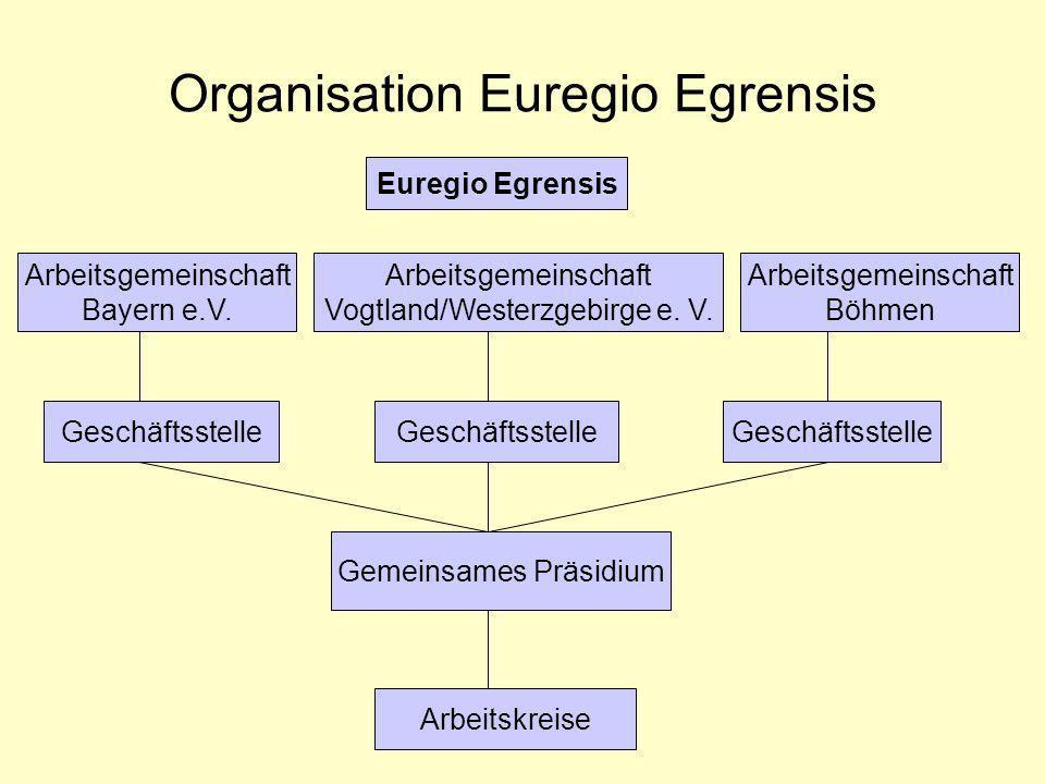 Organisation Euregio Egrensis