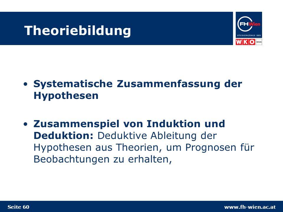 Theoriebildung Systematische Zusammenfassung der Hypothesen