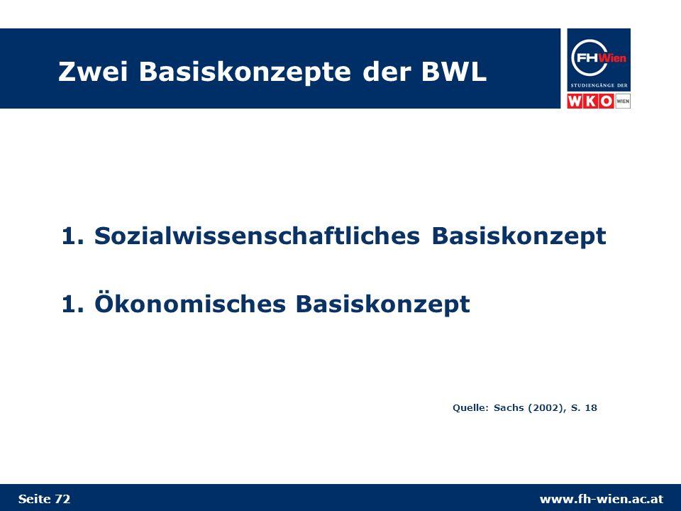 Zwei Basiskonzepte der BWL