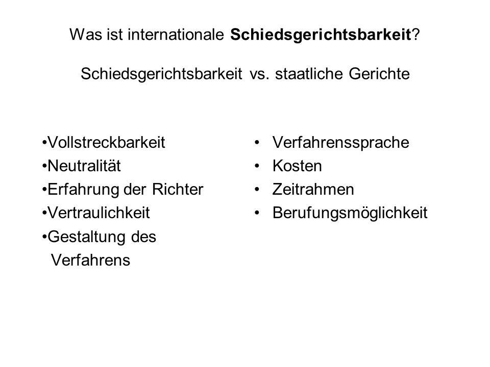 Was ist internationale Schiedsgerichtsbarkeit