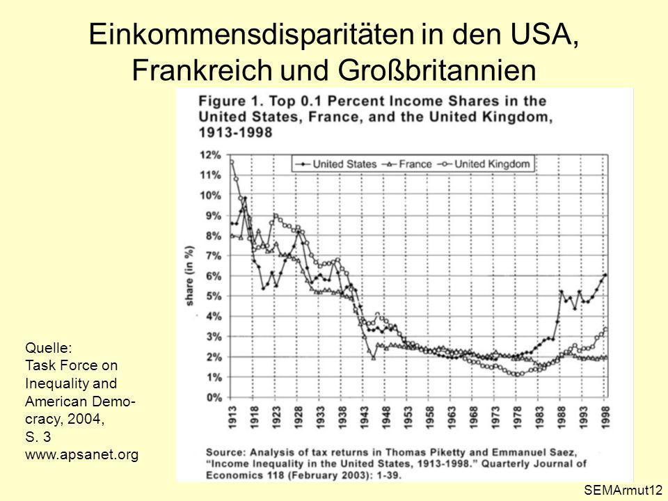 Einkommensdisparitäten in den USA, Frankreich und Großbritannien