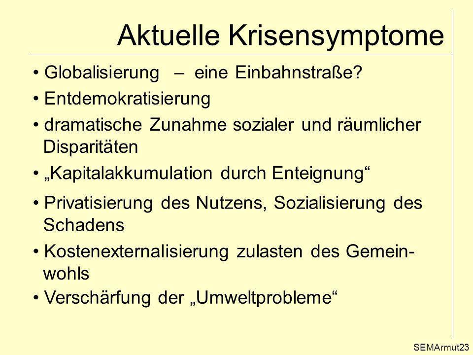 Aktuelle Krisensymptome