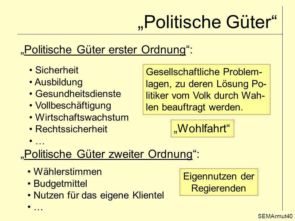 """""""Politische Güter """"Politische Güter erster Ordnung : """"Wohlfahrt"""