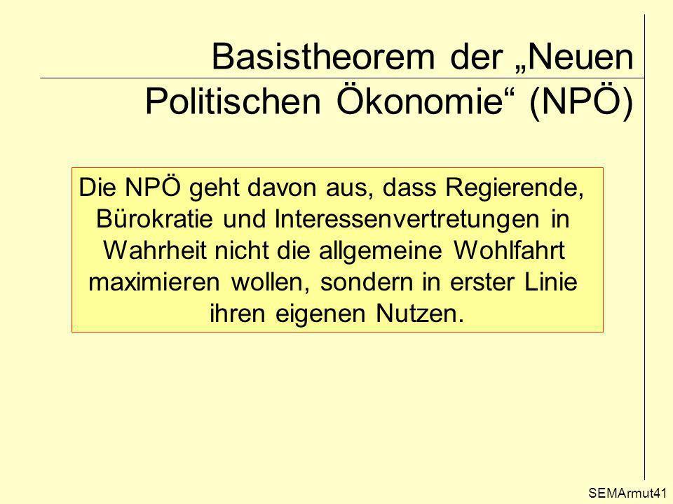 """Basistheorem der """"Neuen Politischen Ökonomie (NPÖ)"""