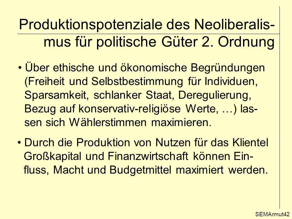 Produktionspotenziale des Neoliberalis-mus für politische Güter 2
