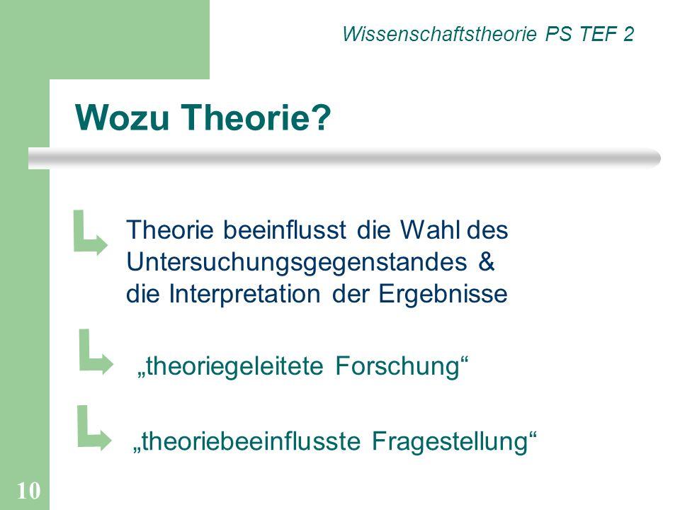 Wissenschaftstheorie PS TEF 2