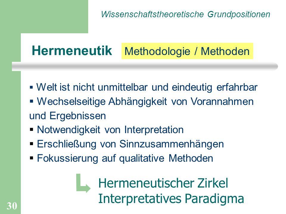 Hermeneutik Hermeneutischer Zirkel Interpretatives Paradigma