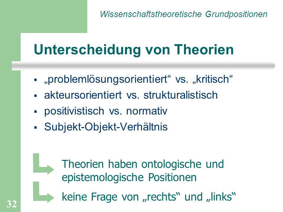 Unterscheidung von Theorien