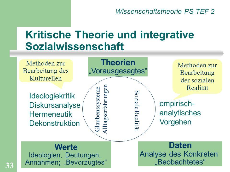 Kritische Theorie und integrative Sozialwissenschaft