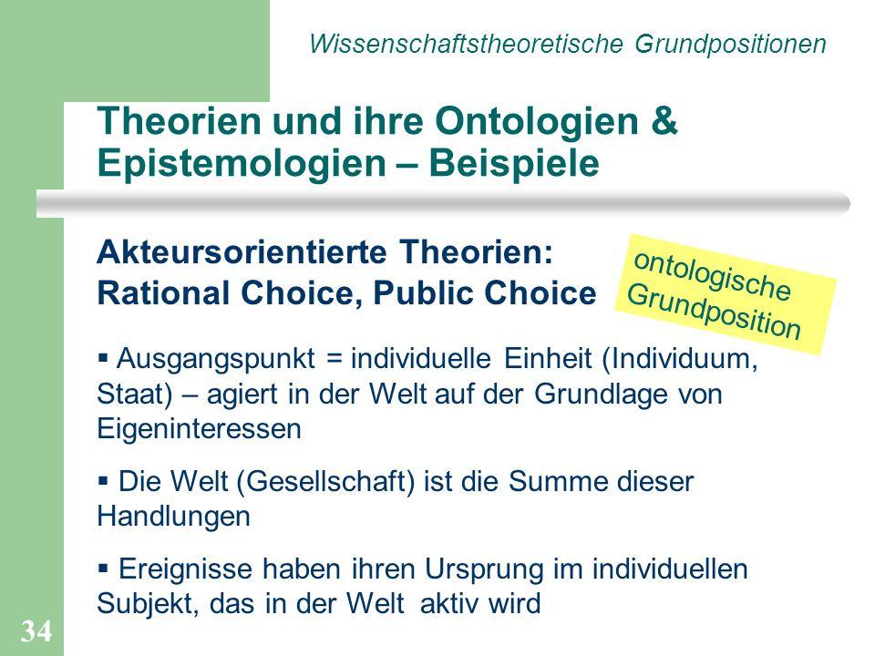Theorien und ihre Ontologien & Epistemologien – Beispiele