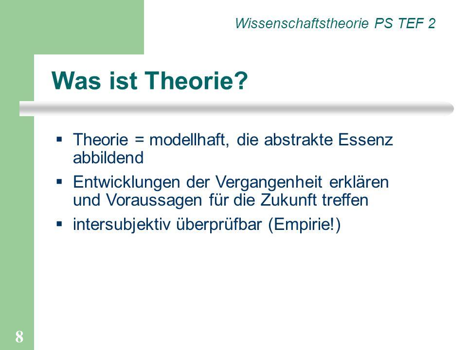 Was ist Theorie Theorie = modellhaft, die abstrakte Essenz abbildend