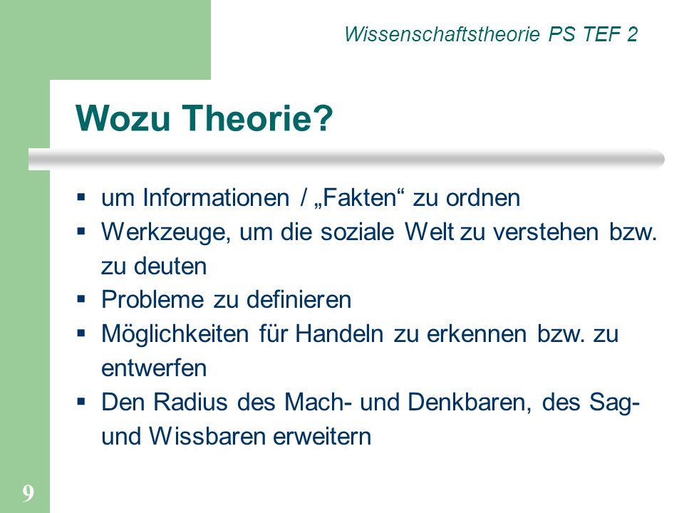 """Wozu Theorie um Informationen / """"Fakten zu ordnen"""