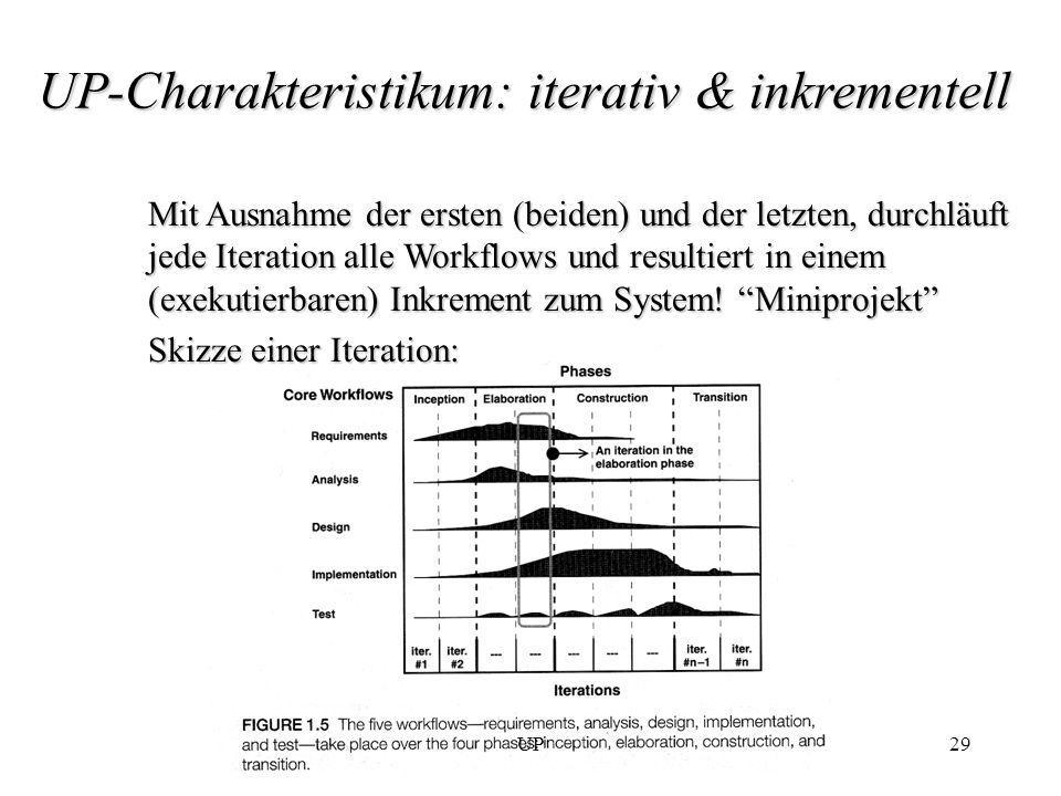 UP-Charakteristikum: iterativ & inkrementell