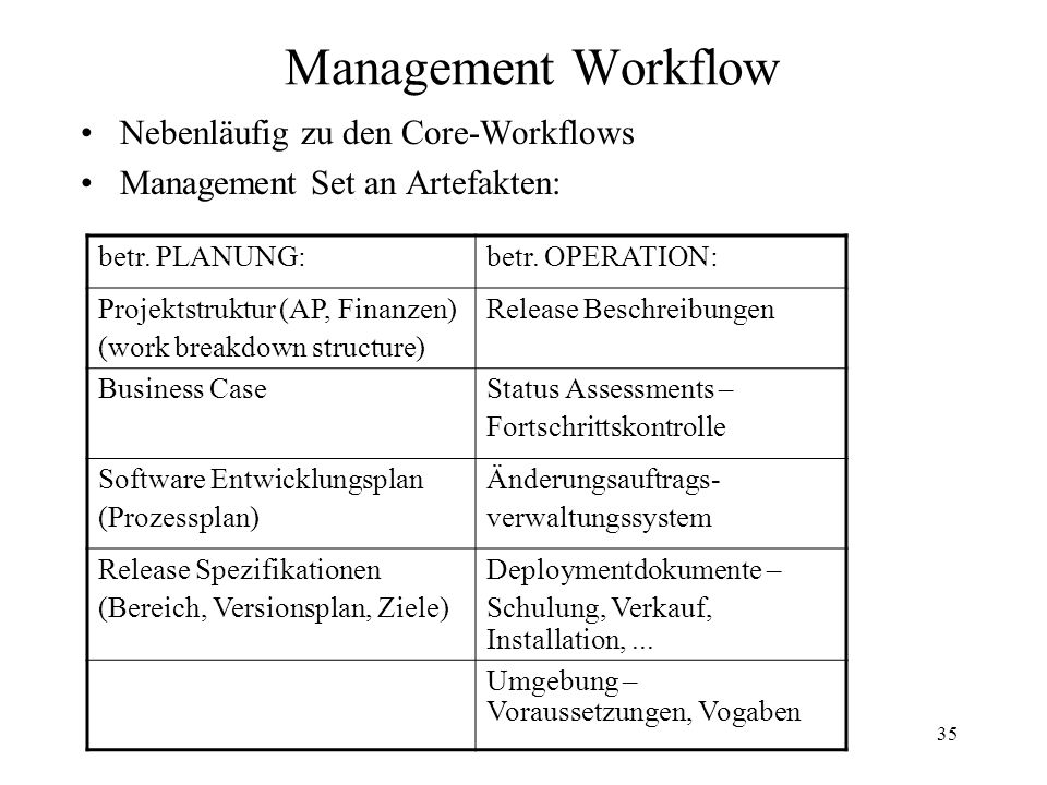 Management Workflow Nebenläufig zu den Core-Workflows