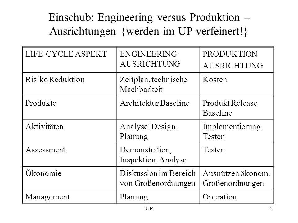 Einschub: Engineering versus Produktion – Ausrichtungen {werden im UP verfeinert!}