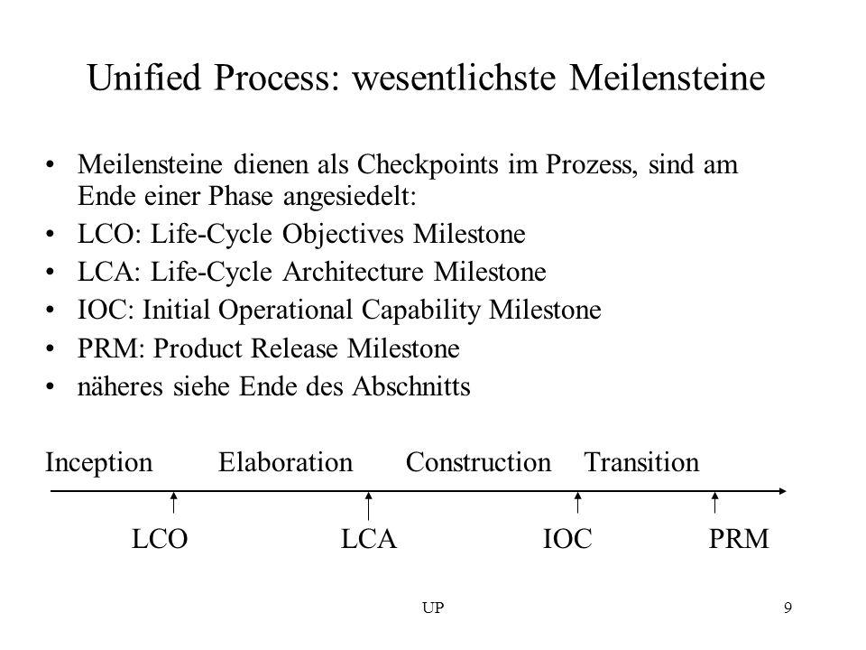 Unified Process: wesentlichste Meilensteine