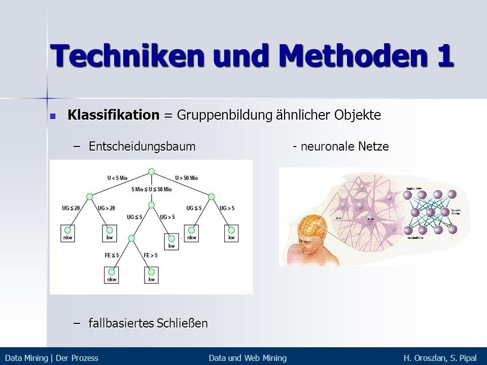Techniken und Methoden 1