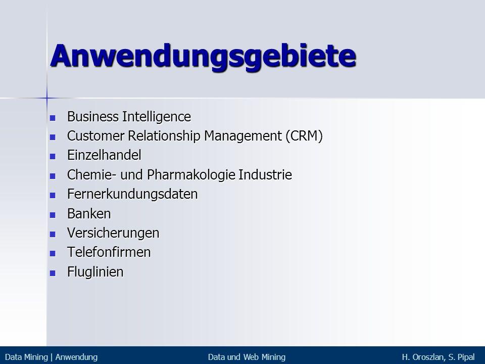 Anwendungsgebiete Business Intelligence