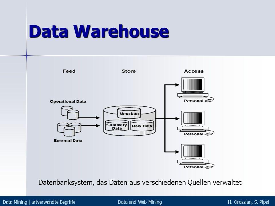 Data Warehouse Datenbanksystem, das Daten aus verschiedenen Quellen verwaltet. Data Mining | artverwandte Begriffe.