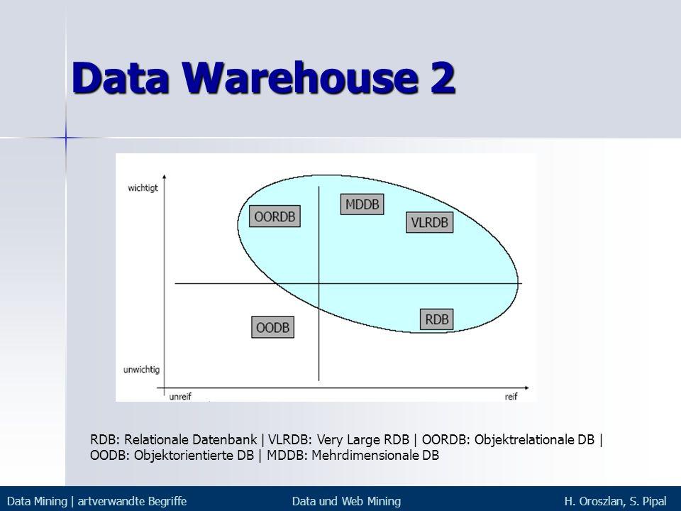 Data Warehouse 2