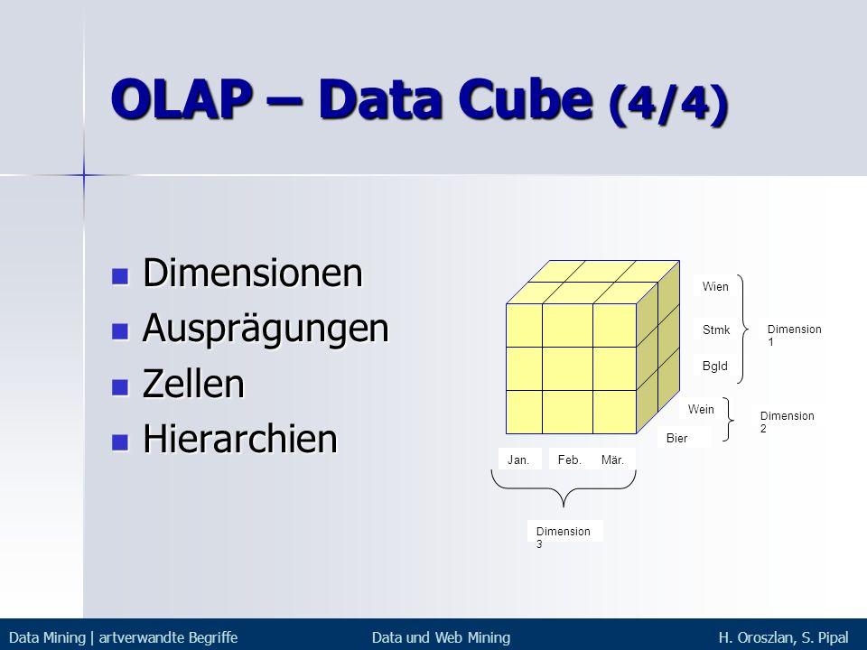 OLAP – Data Cube (4/4) Dimensionen Ausprägungen Zellen Hierarchien