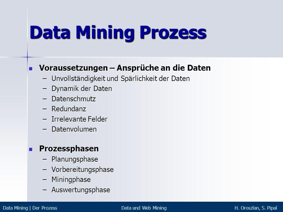 Data Mining Prozess Voraussetzungen – Ansprüche an die Daten