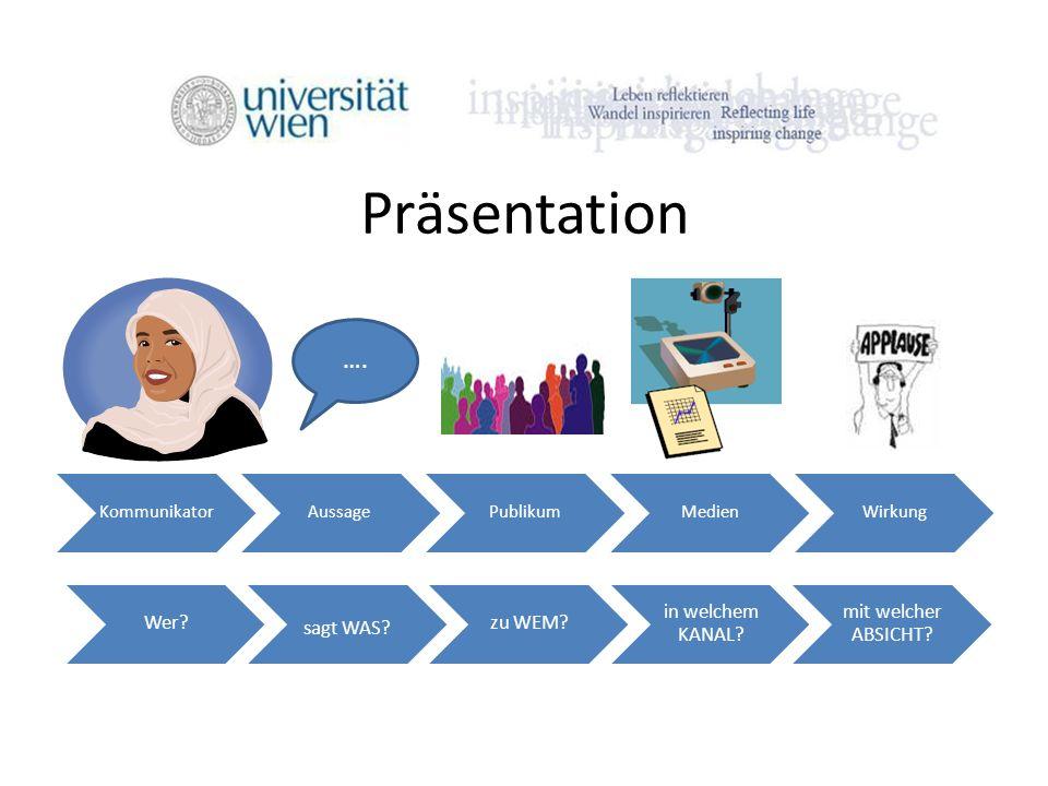 Präsentation …. Kommunikator Aussage Publikum Medien Wirkung Wer
