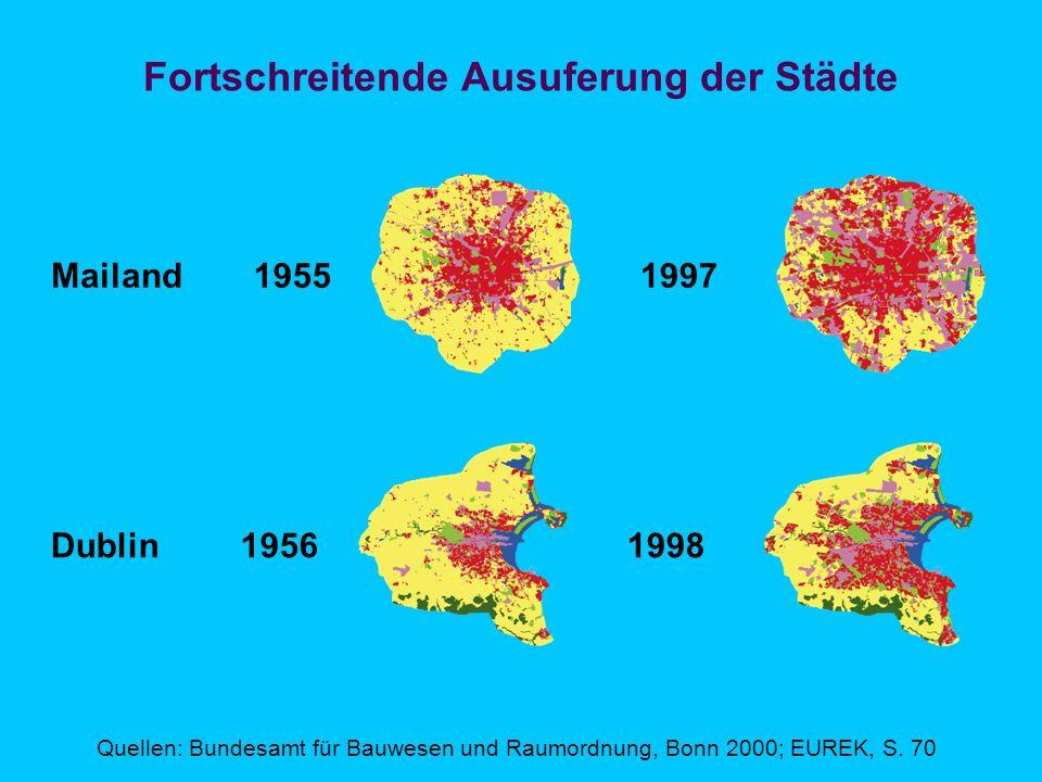 Fortschreitende Ausuferung der Städte