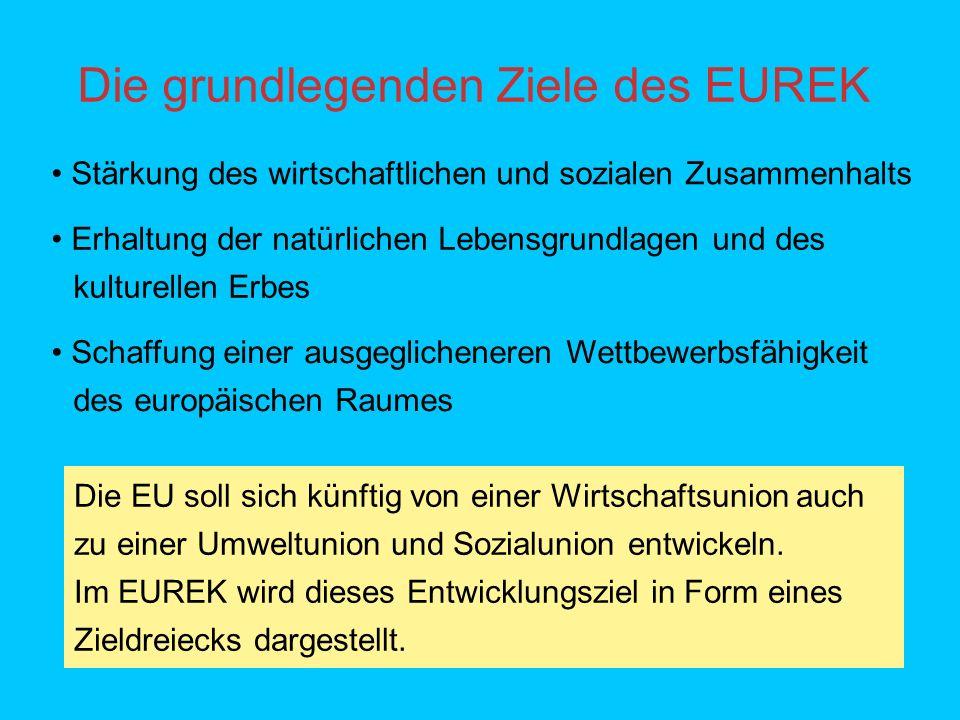 Die grundlegenden Ziele des EUREK