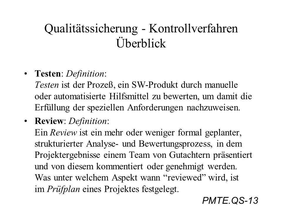 Qualitätssicherung - Kontrollverfahren Überblick