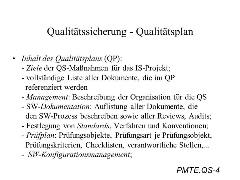 Qualitätssicherung - Qualitätsplan