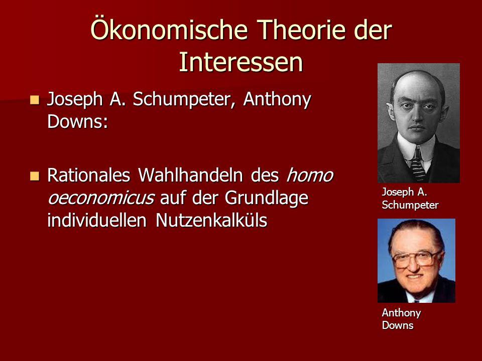 Ökonomische Theorie der Interessen