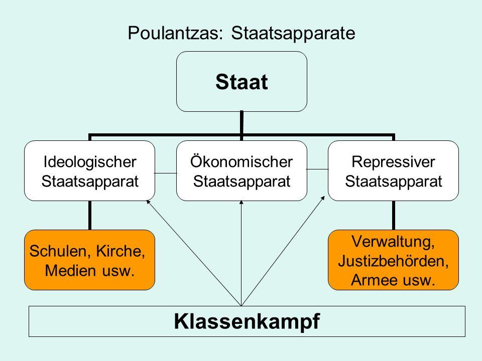 Poulantzas: Staatsapparate