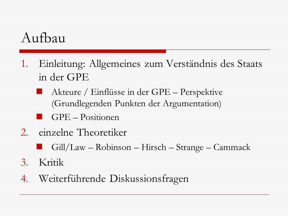 Aufbau Einleitung: Allgemeines zum Verständnis des Staats in der GPE