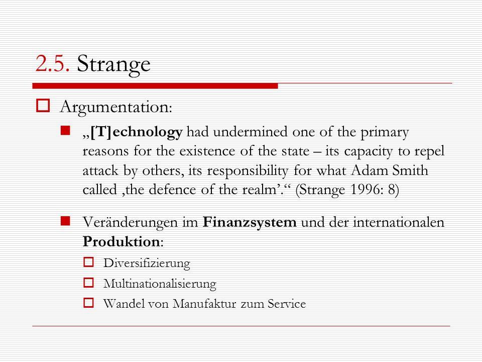 2.5. Strange Argumentation: