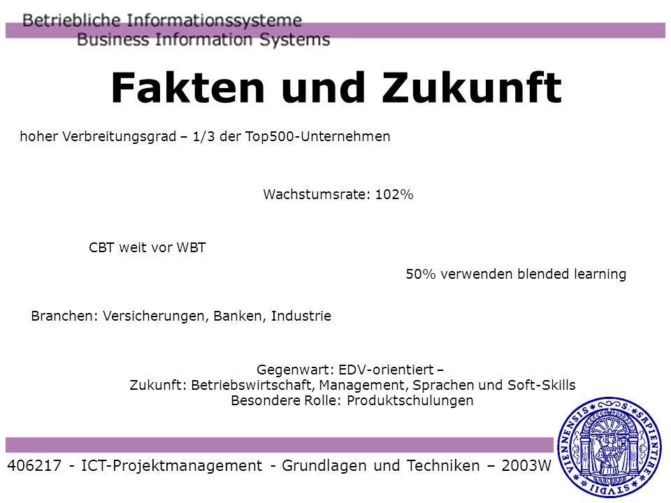 Fakten und Zukunft hoher Verbreitungsgrad – 1/3 der Top500-Unternehmen. Wachstumsrate: 102% CBT weit vor WBT.