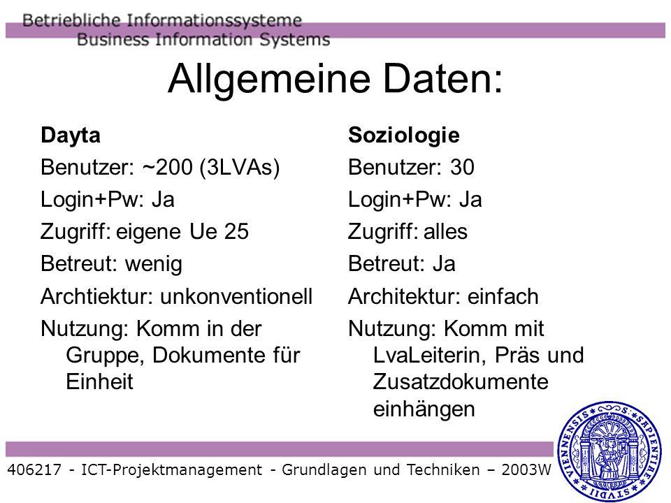 Allgemeine Daten: Dayta Benutzer: ~200 (3LVAs) Login+Pw: Ja