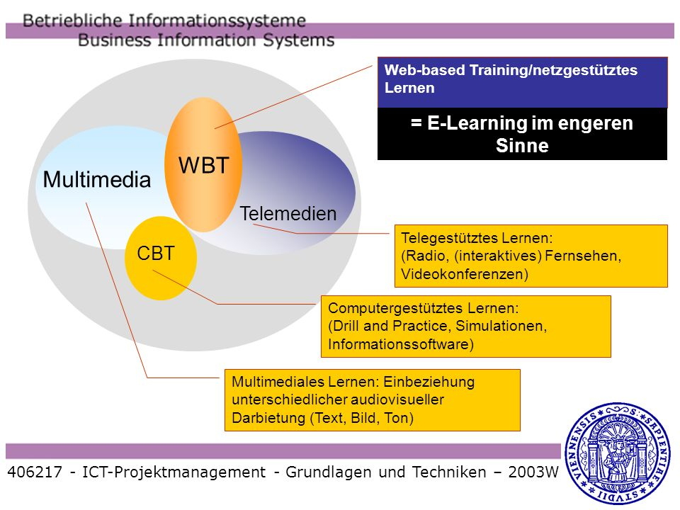 = E-Learning im engeren Sinne
